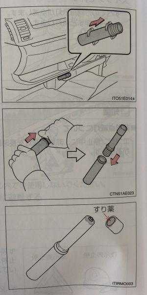 発煙筒の操作方法