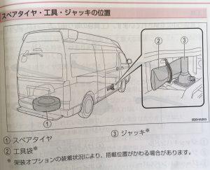 救急車やハイエースのスペアタイヤの位置
